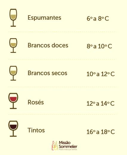 temperaturas-boca